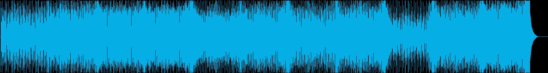 近未来的な疾走感のあるトランス系BGMの再生済みの波形