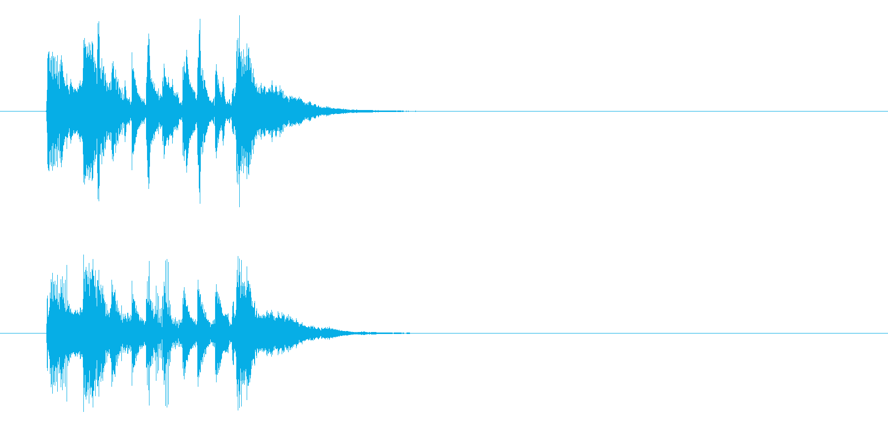 ジングル/実験結果(ラテン)の再生済みの波形