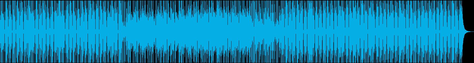 人物紹介・ルール説明・ナレーション向けの再生済みの波形