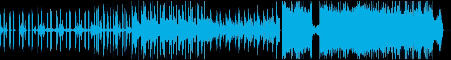 スタイリッシュ・オーケストラ・エレキの再生済みの波形