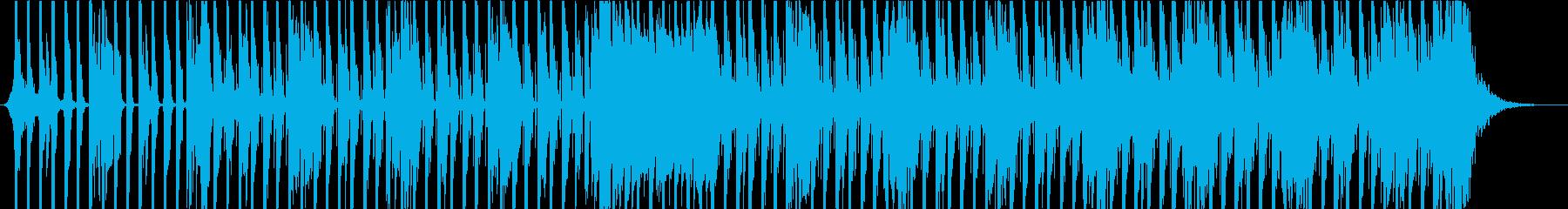 元気づける 明るいファンキー ポップの再生済みの波形