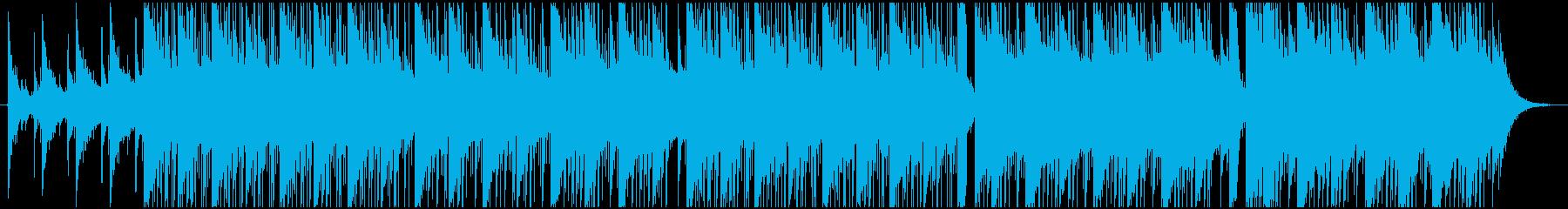 ブレイクビーツ アクティブ 明るい...の再生済みの波形