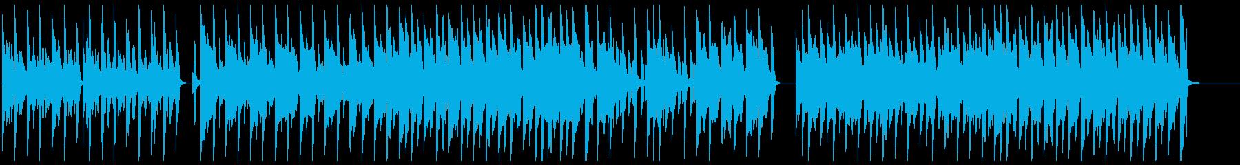 海外のCMやゲーム風の、のんびり系BGMの再生済みの波形