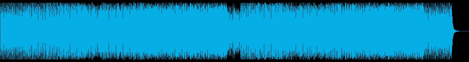 軽快で楽しいアップテンポの曲の再生済みの波形