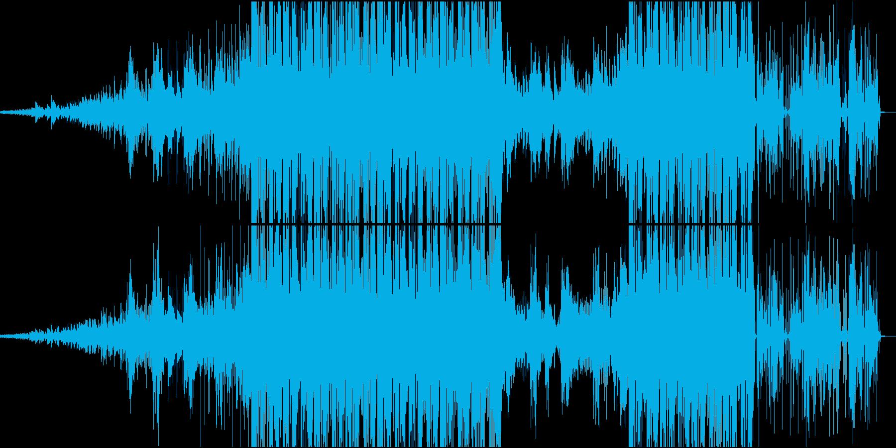 静と動のエレクトロの再生済みの波形