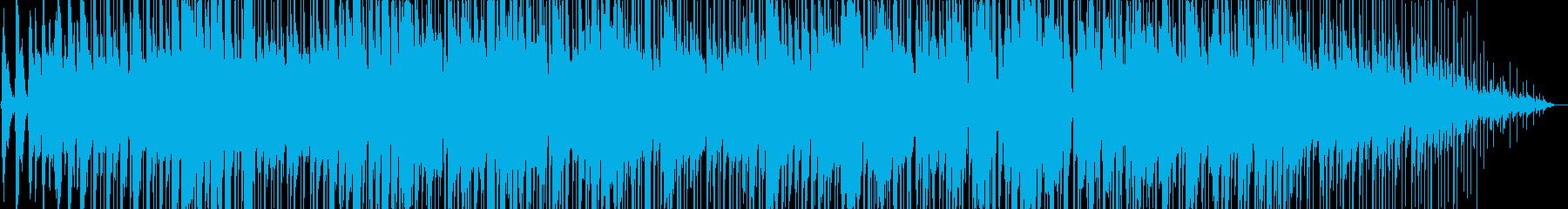 パーカッションとギターマンドリンのボサの再生済みの波形