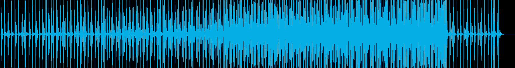 リズミカルなサンバ曲の再生済みの波形