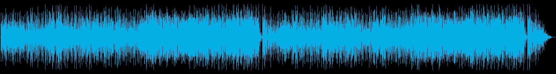 準備画面、日常シーン 明るいループBGMの再生済みの波形