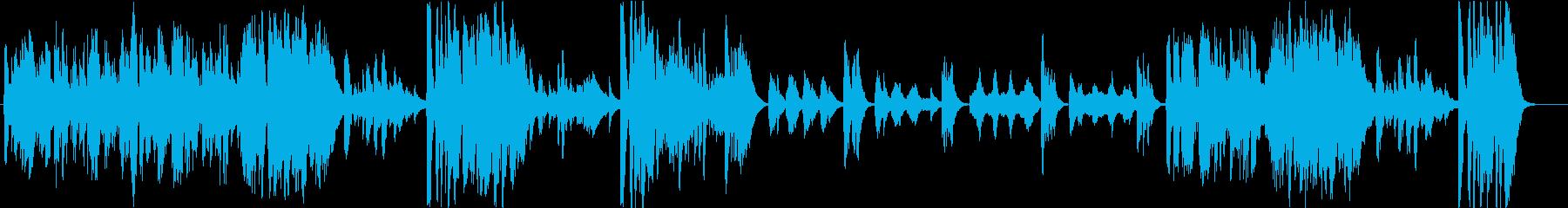 ブラームス ハンガリー舞曲第五番(編曲)の再生済みの波形