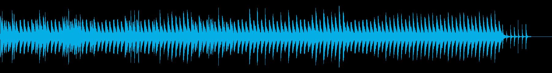 【イージーリスニング】ピアノ リラックスの再生済みの波形