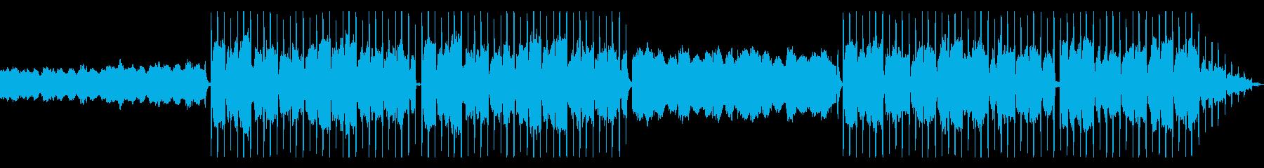 Lofi Hiphop/エモい系/スト系の再生済みの波形