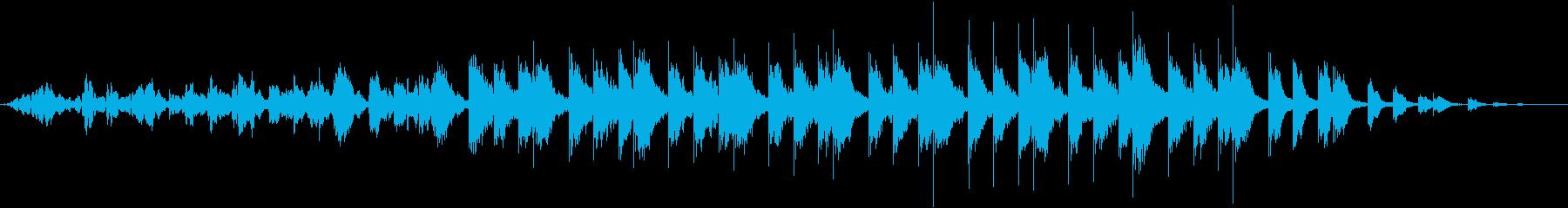 アンビエント、リラクゼーション、電子。の再生済みの波形