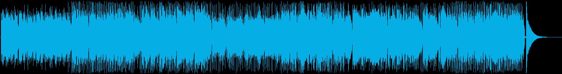 ほっこり晴れの日カフェボッサ-動画BGMの再生済みの波形