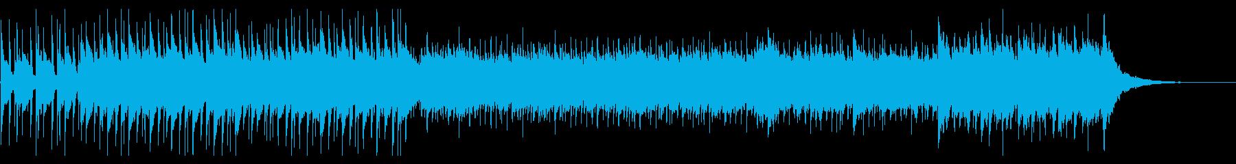 ウクレレEDM企業VP会社紹介 1分の再生済みの波形
