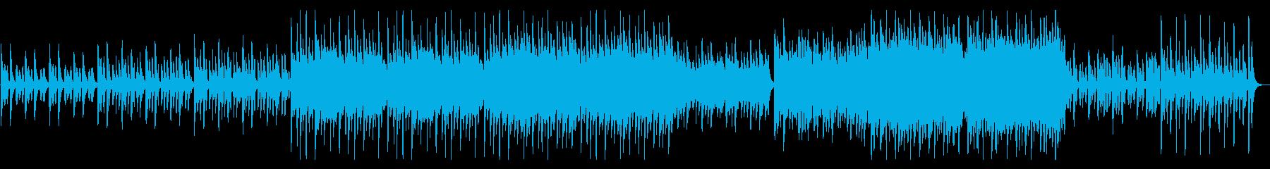 ほのぼのとかわいい映像BGMの再生済みの波形