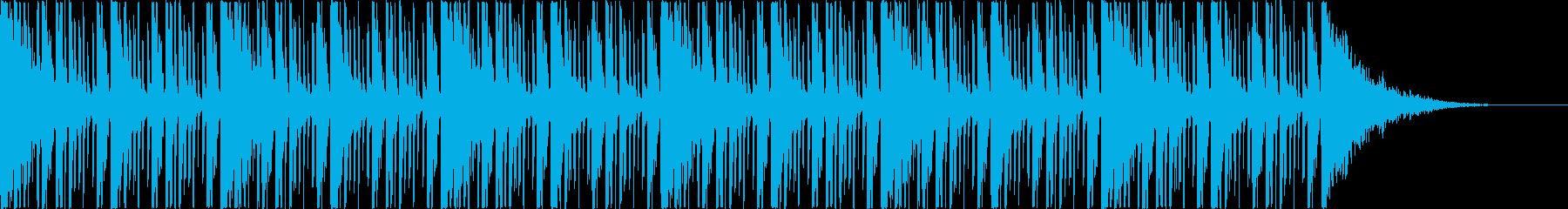 逃げる・追う・焦るのリズムの再生済みの波形