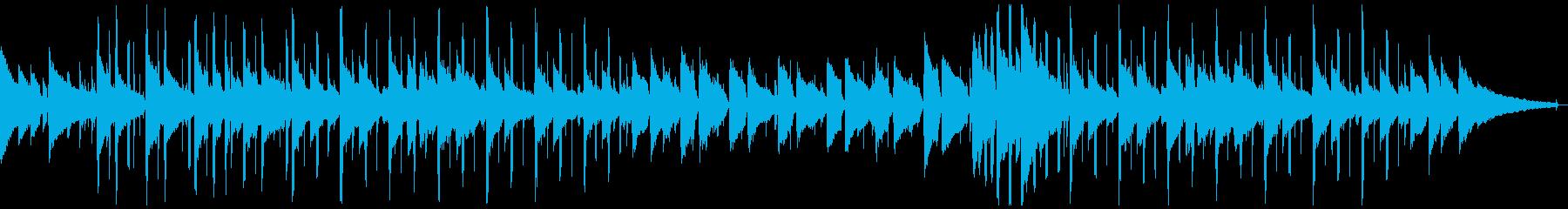 BGM シリアス・静けさのある場面の再生済みの波形