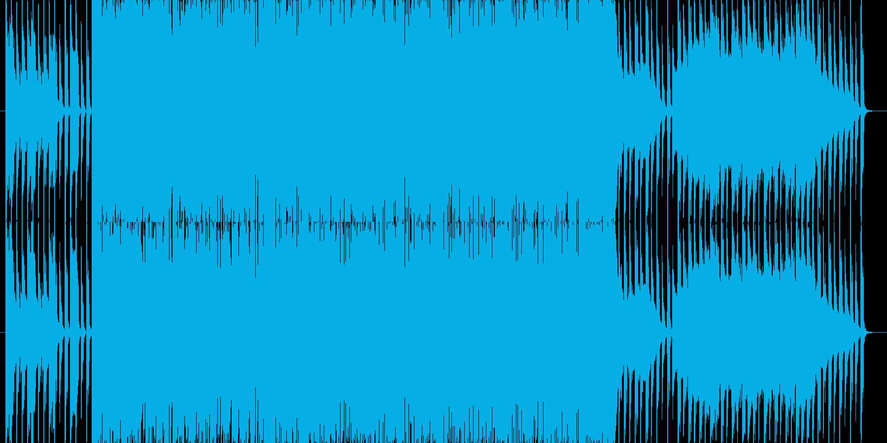 ミニゲーム内で流れているような軽快さを…の再生済みの波形