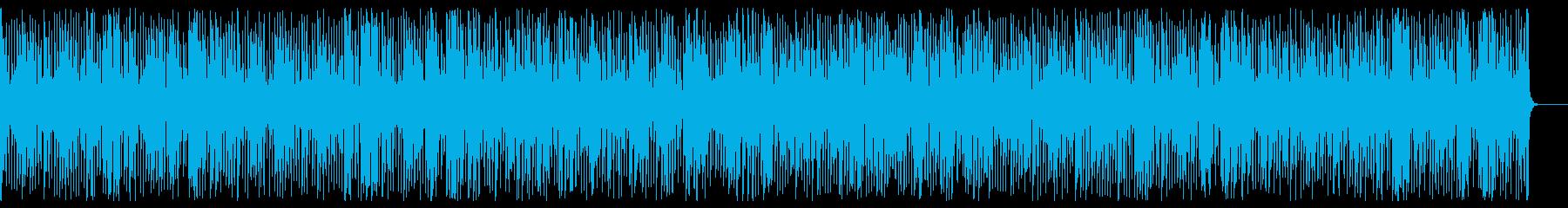 ウキウキ明るい 楽しい速いジプシージャズの再生済みの波形
