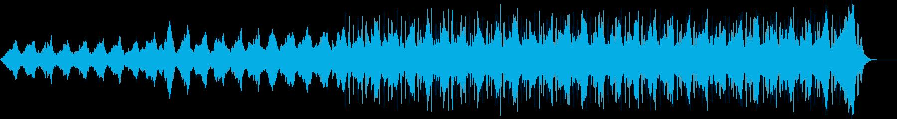 大自然に合うシネマティックサウンドの再生済みの波形