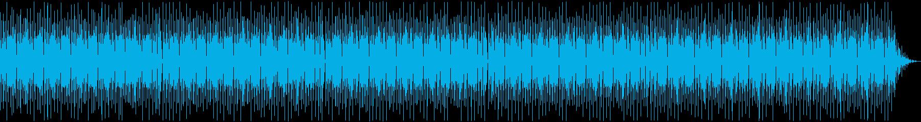 ほのぼのBGM!スロー(バンドのみ)の再生済みの波形