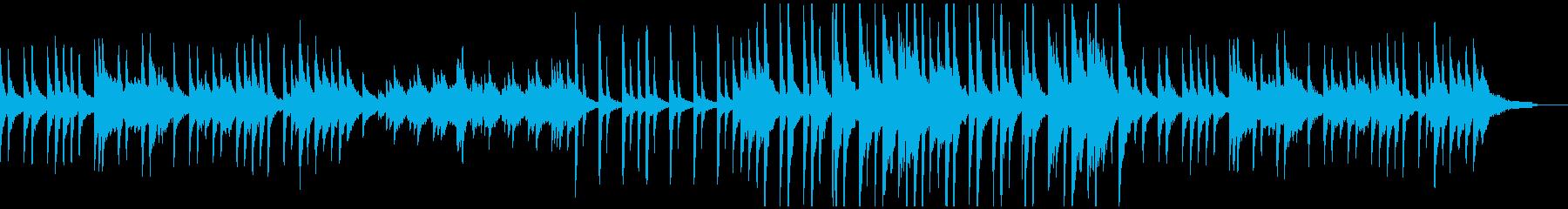 ノベルゲーみたいなノスタルジックなピアノの再生済みの波形