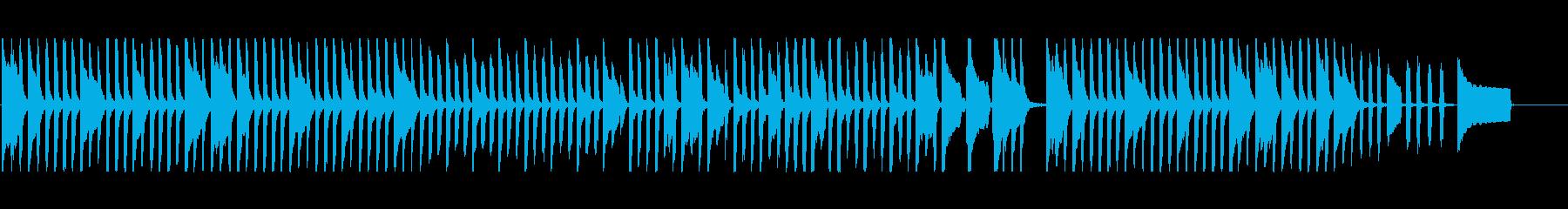 レトロな遊園地で聞こえてくるような3拍子の再生済みの波形
