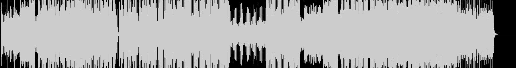 Vlog/メイク動画用フューチャーベースの未再生の波形