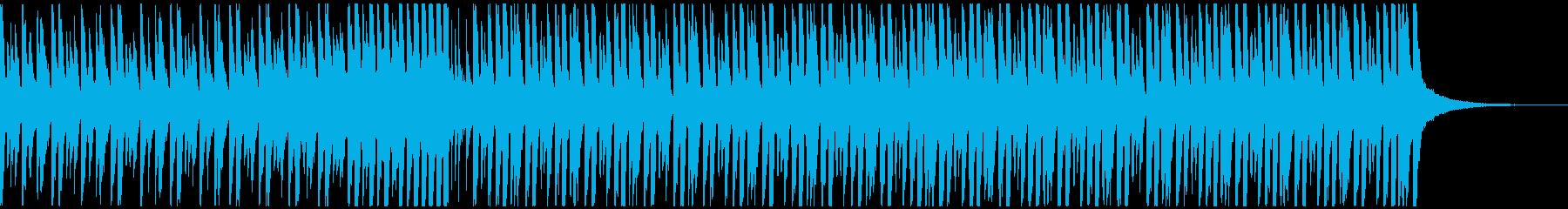 ハッピーデイ(60秒)の再生済みの波形