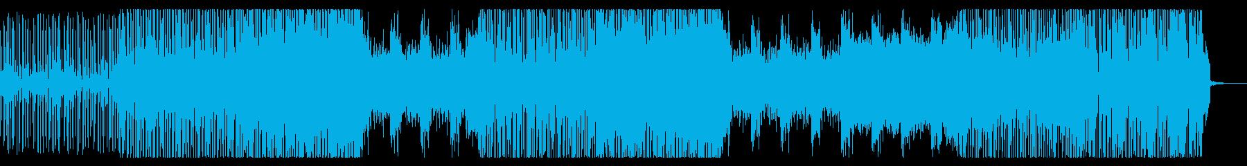 インダストリーテクノの再生済みの波形