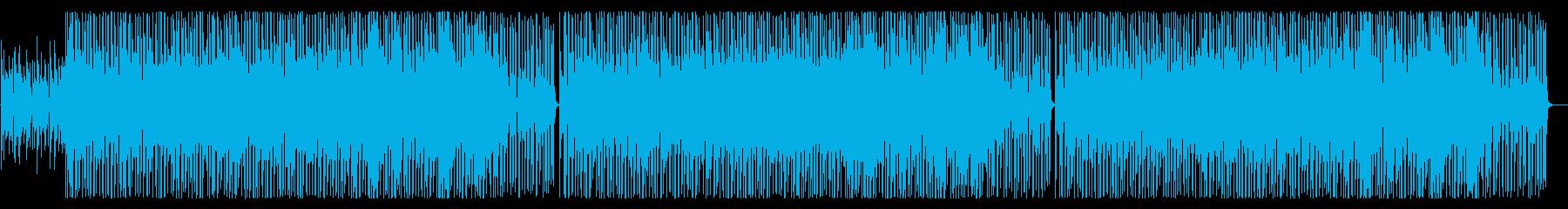 YouTube アコギ・ファンク・軽快の再生済みの波形