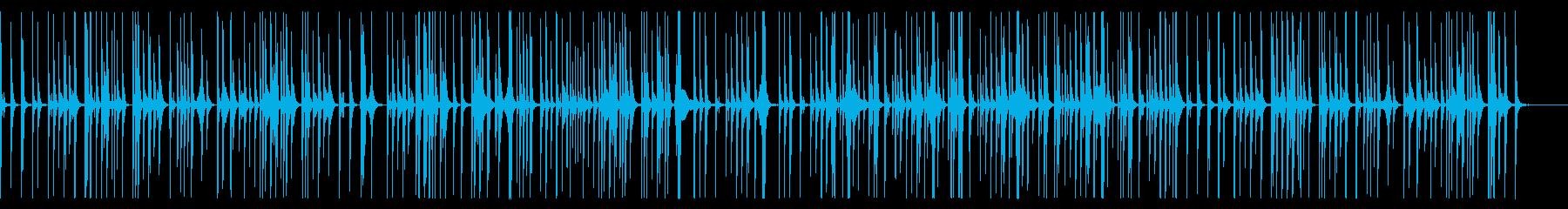 ワイングラスの音で作ったリズムBGMの再生済みの波形