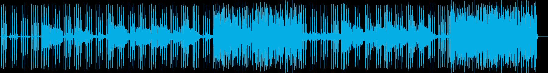 トランペットのメロディーで緩急があロックの再生済みの波形