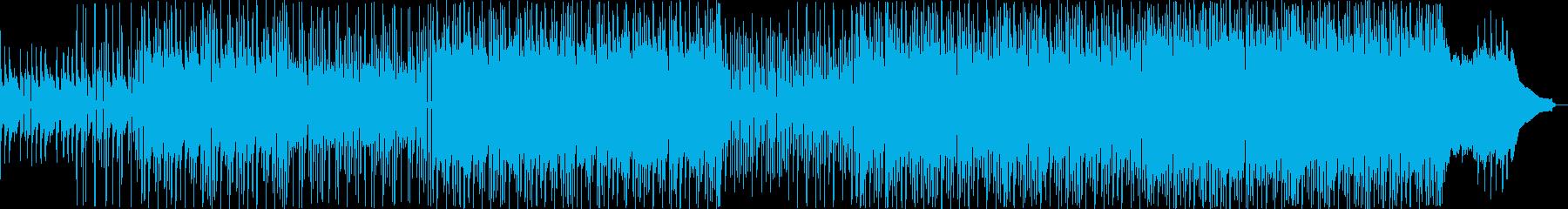 イージーリスニング アクション 技...の再生済みの波形
