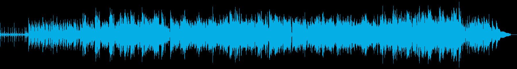 昼下がりのボサノバの再生済みの波形