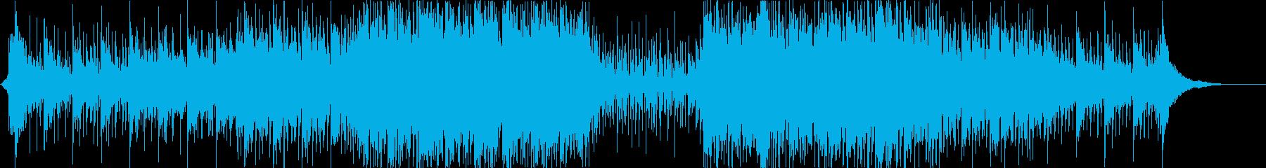 CM企業VP・ダンス・テクノロジー系の再生済みの波形
