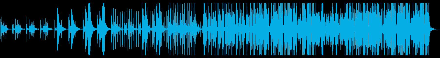 新世紀エレクトロニクス 心に強く訴...の再生済みの波形
