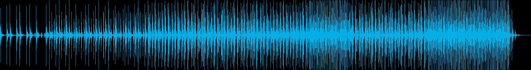 3拍子の中華風テクノ「亡霊のダンス」の再生済みの波形
