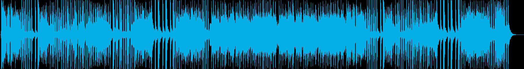 アルゼンチンタンゴのスタンダードの再生済みの波形