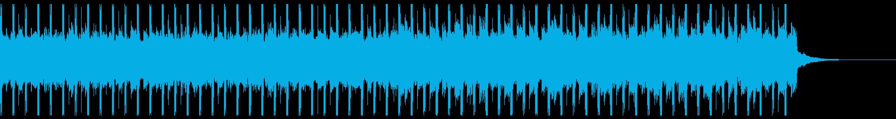 楽観的コーポレート(短編2)の再生済みの波形