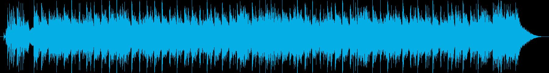 トーク用BGM(ファンク、ダンス)の再生済みの波形