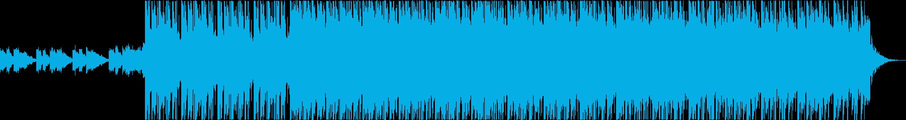 ピアノとギターのリズミカルなオープニングの再生済みの波形