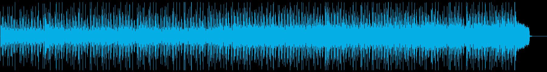 ほのぼのしたマーチ/木琴/鍵盤ハーモニカの再生済みの波形
