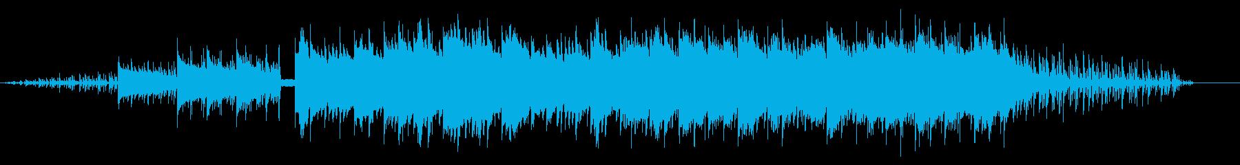 エレクトロニック 説明的 静か 楽...の再生済みの波形