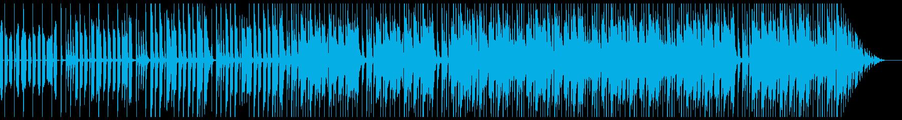 ほのぼのした雰囲気のPRGゲームシーンの再生済みの波形