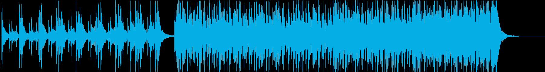 激しく躍動感たっぷりな太鼓ですの再生済みの波形