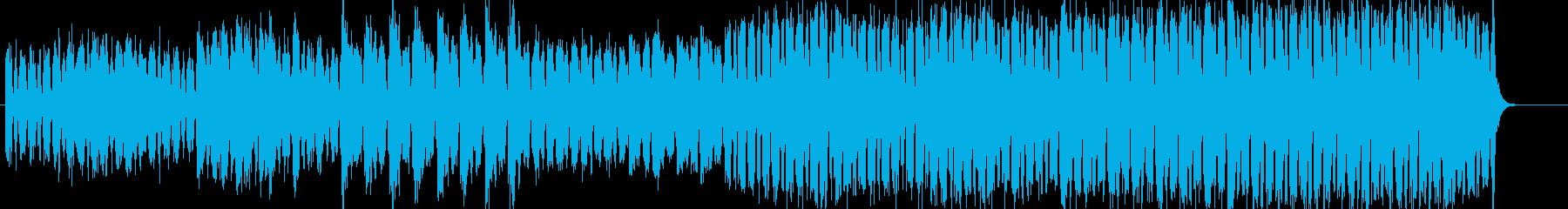 映画音楽風のオーケストラ・サウンドの再生済みの波形