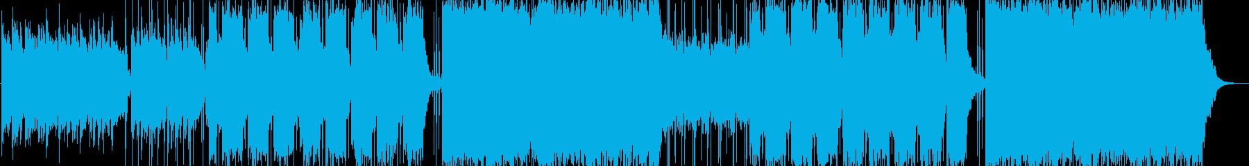 メタル 積極的 焦り 劇的な ワイ...の再生済みの波形