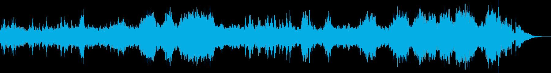 癒しのピアノの再生済みの波形