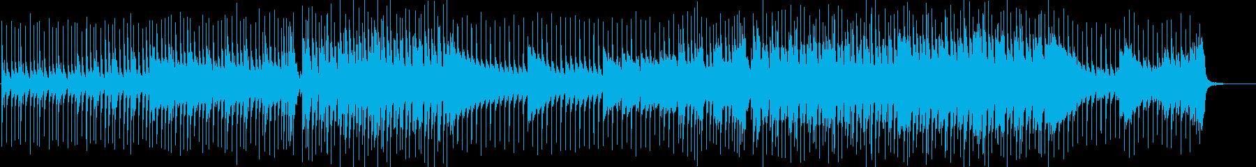 ゲーム、シンセリードロックBGM の再生済みの波形